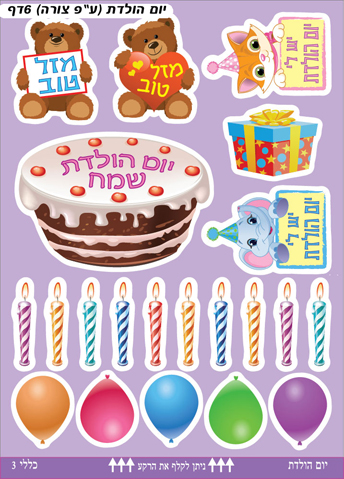 יום הולדת לפי צורה